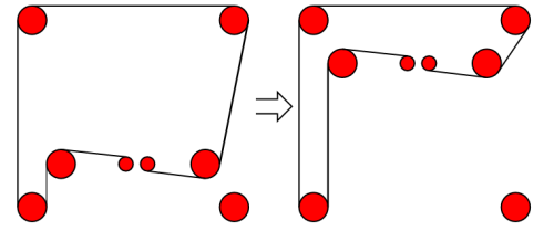 CoreXY belt path, effect of moving along Y